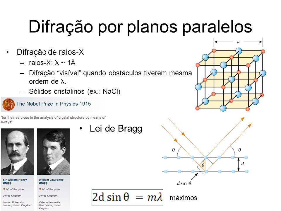 Difração por planos paralelos Difração de raios-X –raios-X: ~ 1Å –Difração visível quando obstáculos tiverem mesma ordem de. –Sólidos cristalinos (ex.