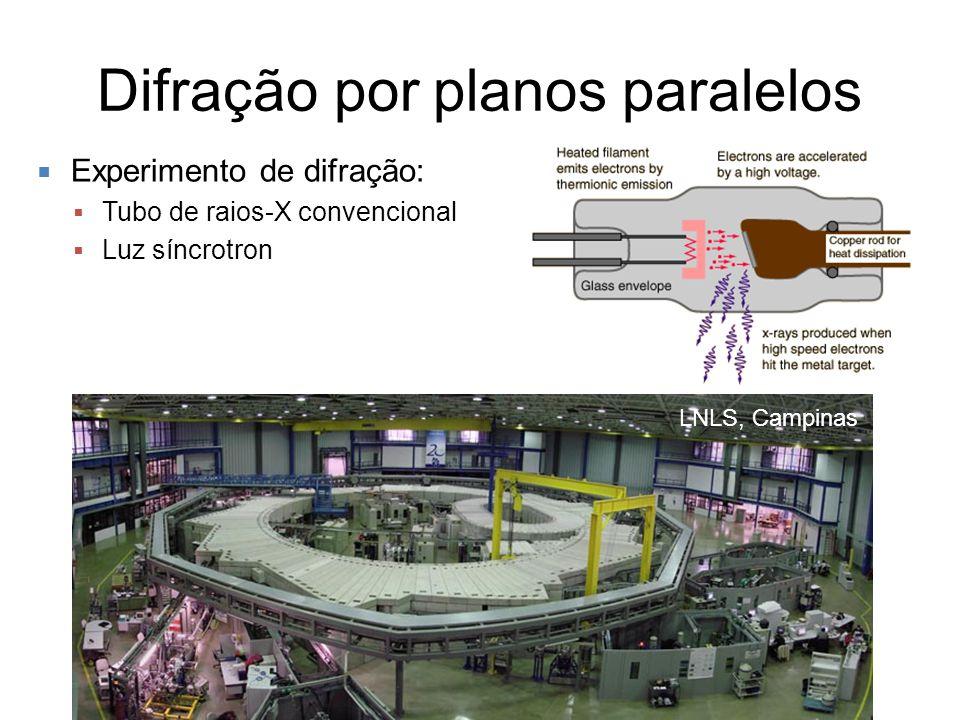 Difração por planos paralelos Experimento de difração: Tubo de raios-X convencional Luz síncrotron LNLS, Campinas