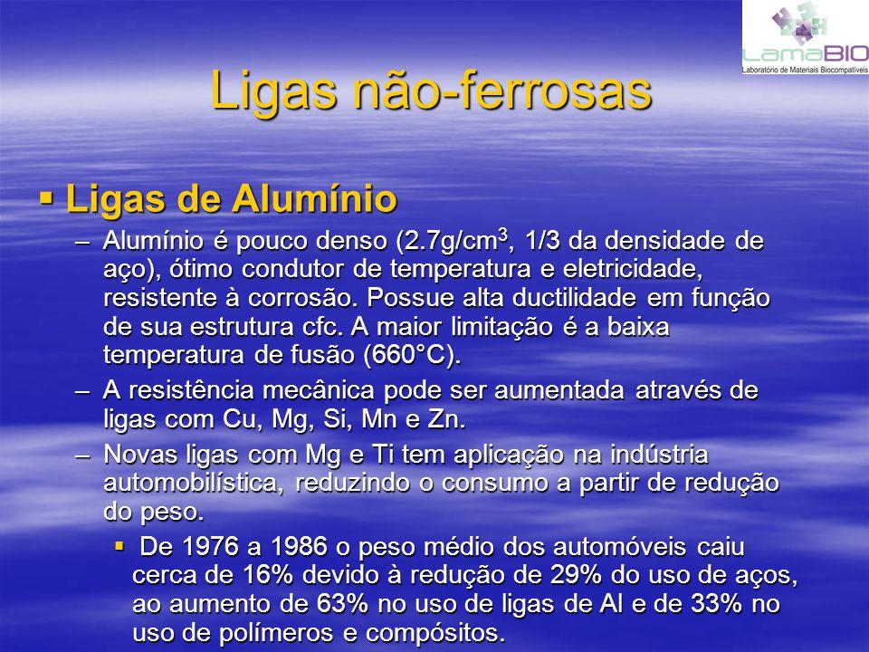 Ligas não-ferrosas Ligas de Alumínio Ligas de Alumínio –Alumínio é pouco denso (2.7g/cm 3, 1/3 da densidade de aço), ótimo condutor de temperatura e e