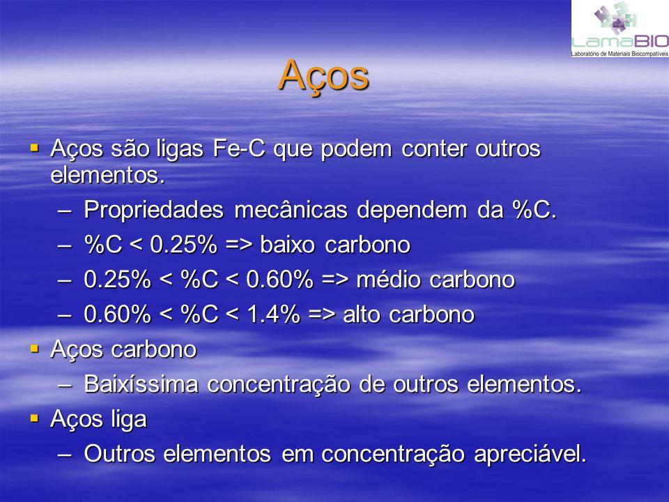 Aços Aços são ligas Fe-C que podem conter outros elementos. Aços são ligas Fe-C que podem conter outros elementos. –Propriedades mecânicas dependem da