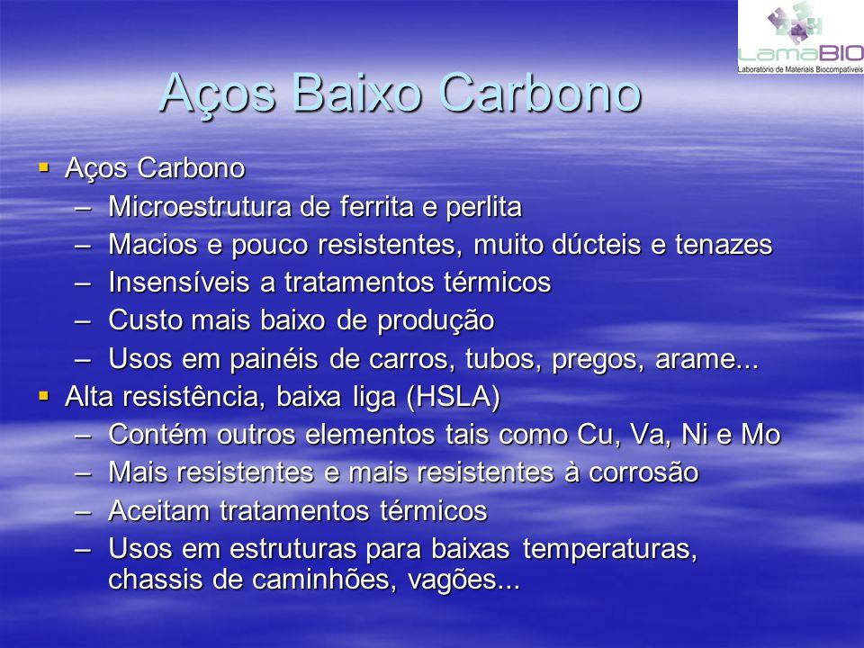 Aços Médio Carbono Aços Carbono Aços Carbono –Utilizados na forma de martensita (fase extremamente dura mas frágil) temperada (tratamento térmico para aumentar tenacidade da martensita).