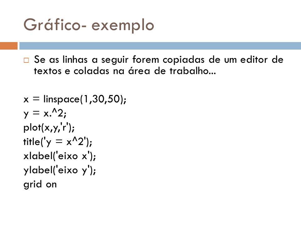 Gráfico- exemplo Se as linhas a seguir forem copiadas de um editor de textos e coladas na área de trabalho... x = linspace(1,30,50); y = x.^2; plot(x,