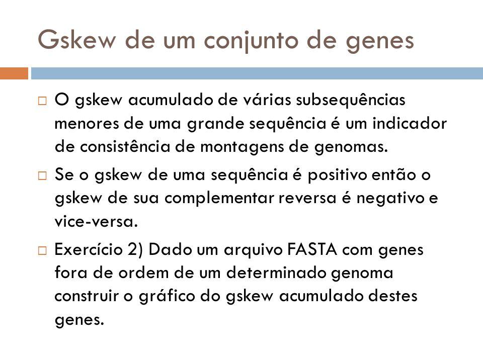Gskew de um conjunto de genes O gskew acumulado de várias subsequências menores de uma grande sequência é um indicador de consistência de montagens de