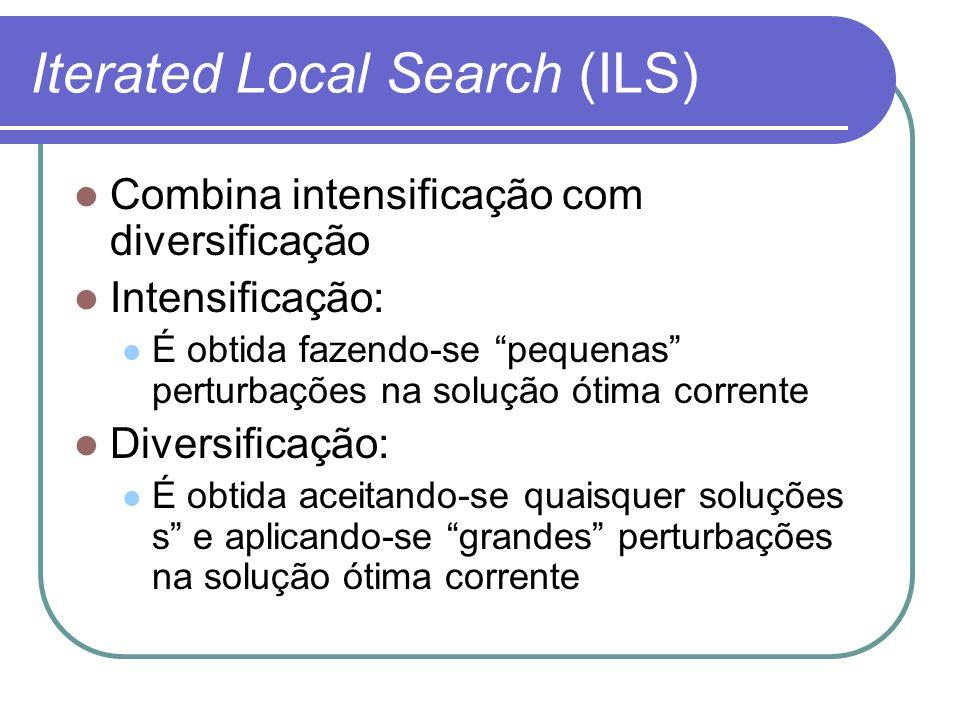 Iterated Local Search (ILS) Combina intensificação com diversificação Intensificação: É obtida fazendo-se pequenas perturbações na solução ótima corre