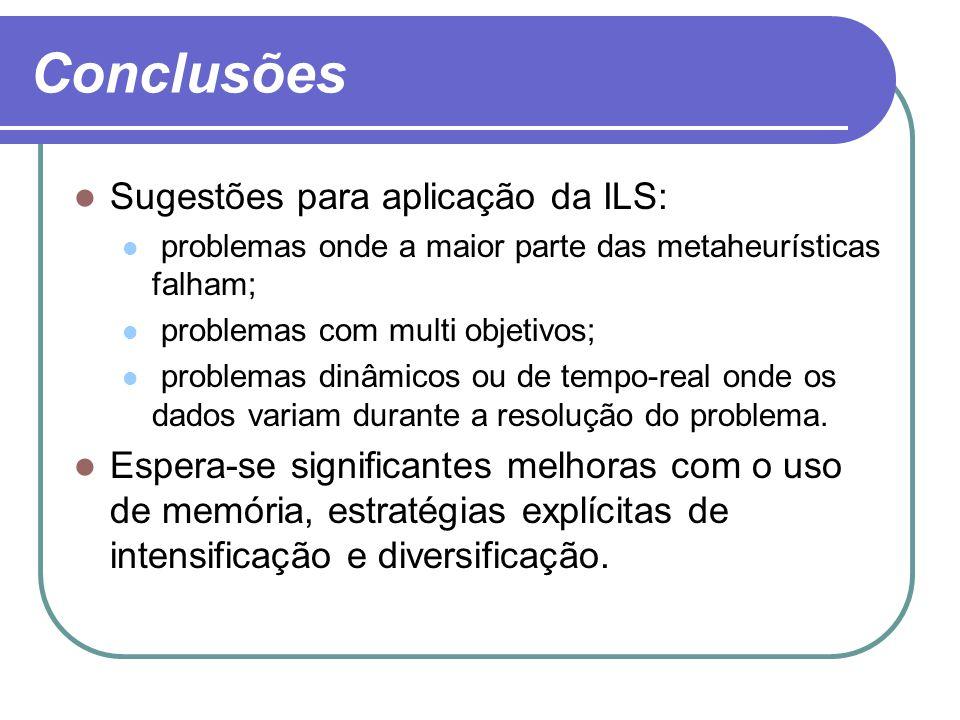 Conclusões Sugestões para aplicação da ILS: problemas onde a maior parte das metaheurísticas falham; problemas com multi objetivos; problemas dinâmico