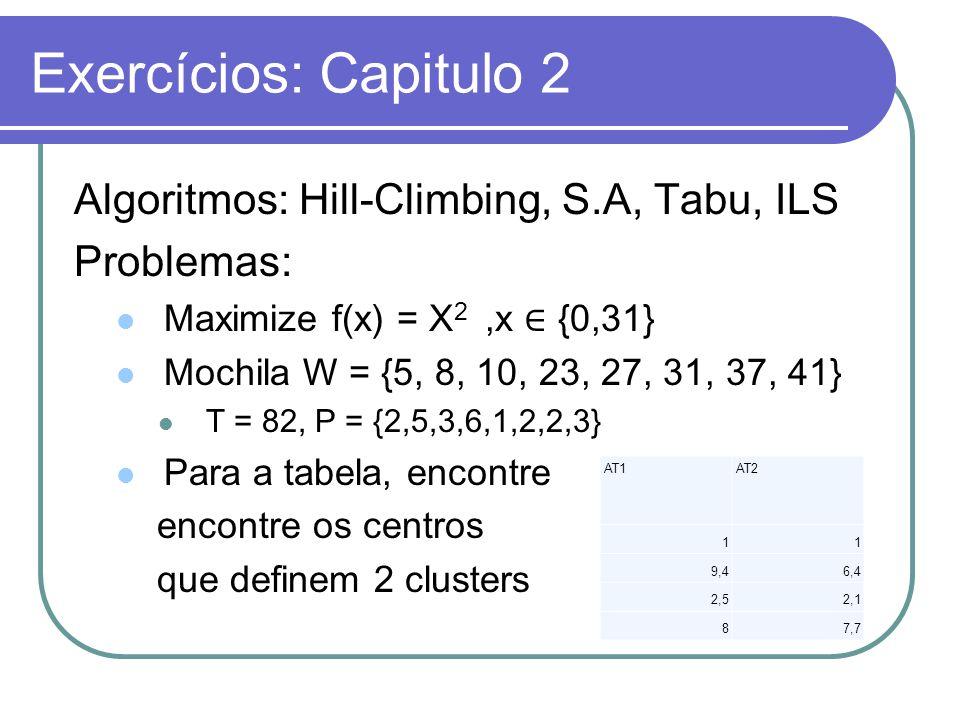 Exercícios: Capitulo 2 Algoritmos: Hill-Climbing, S.A, Tabu, ILS Problemas: Maximize f(x) = X 2,x {0,31} Mochila W = {5, 8, 10, 23, 27, 31, 37, 41} T