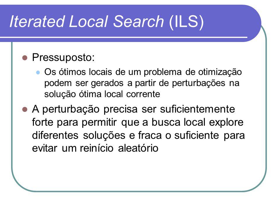 Iterated Local Search (ILS) Pressuposto: Os ótimos locais de um problema de otimização podem ser gerados a partir de perturbações na solução ótima loc