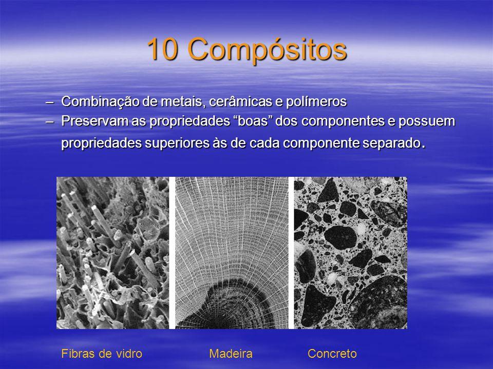 10 Compósitos –Combinação de metais, cerâmicas e polímeros –Preservam as propriedades boas dos componentes e possuem propriedades superiores às de cad