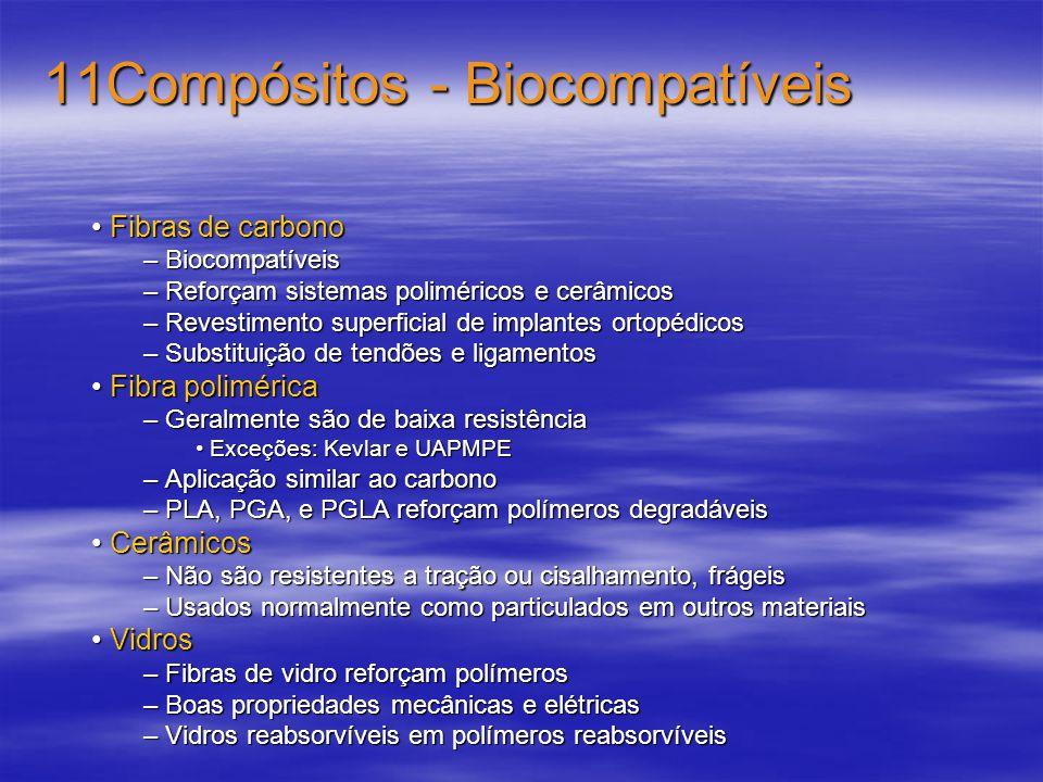 11Compósitos - Biocompatíveis Fibras de carbono Fibras de carbono – Biocompatíveis – Reforçam sistemas poliméricos e cerâmicos – Revestimento superfic