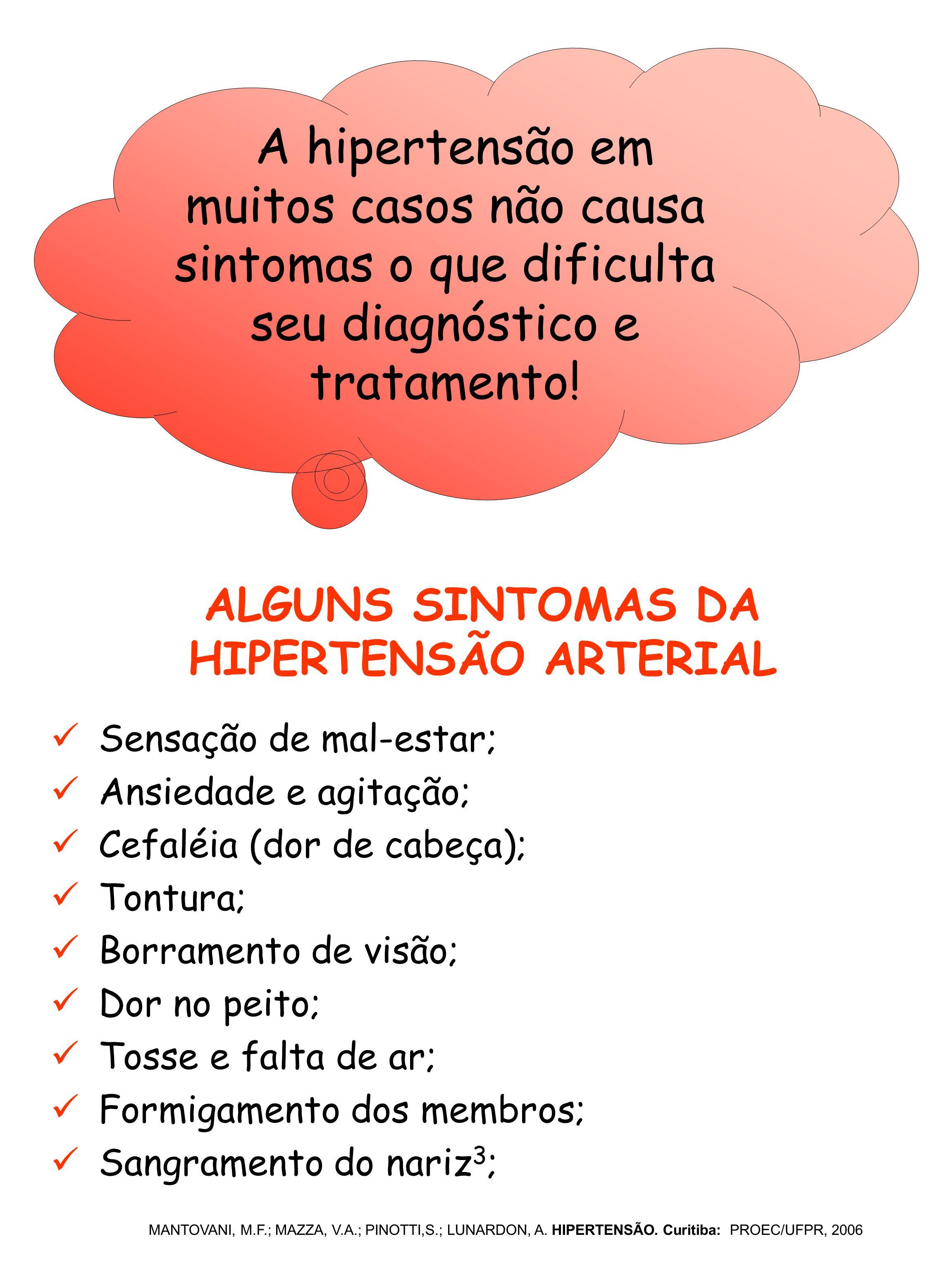 ALGUNS SINTOMAS DA HIPERTENSÃO ARTERIAL Sensação de mal-estar; Ansiedade e agitação; Cefaléia (dor de cabeça); Tontura; Borramento de visão; Dor no pe