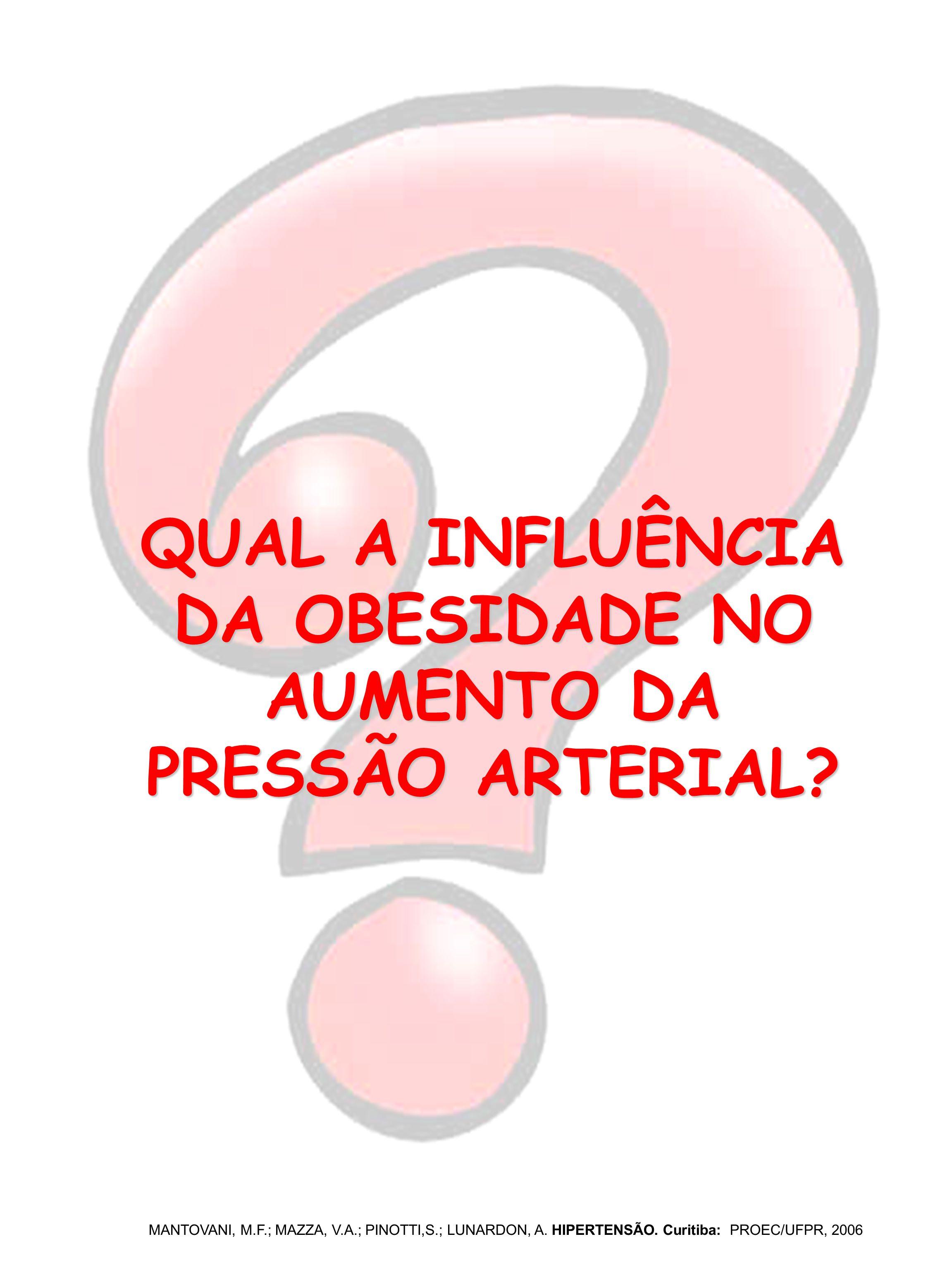 QUAL A INFLUÊNCIA DA OBESIDADE NO AUMENTO DA PRESSÃO ARTERIAL? MANTOVANI, M.F.; MAZZA, V.A.; PINOTTI,S.; LUNARDON, A. HIPERTENSÃO. Curitiba: PROEC/UFP