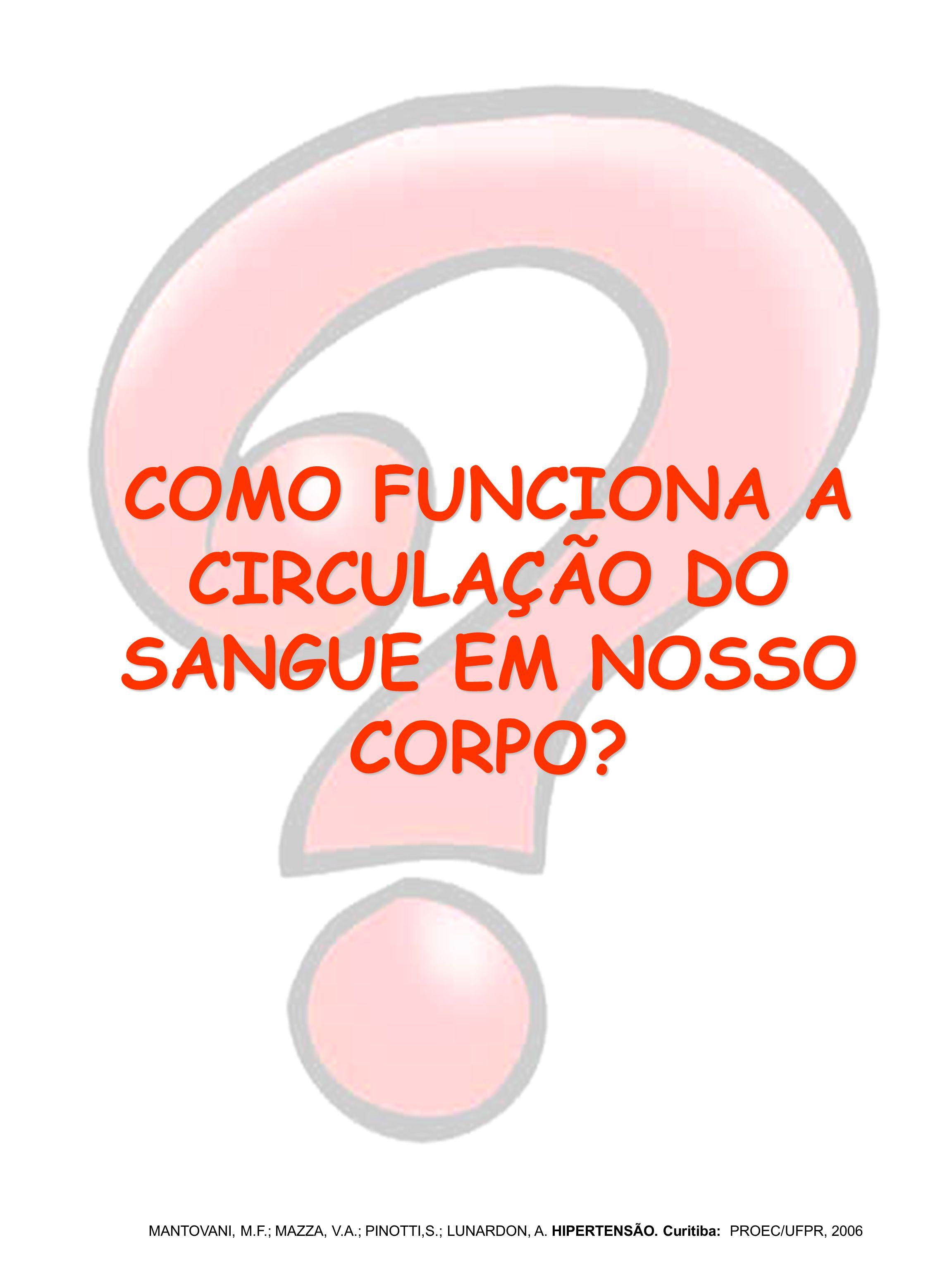 COMO FUNCIONA A CIRCULAÇÃO DO SANGUE EM NOSSO CORPO? MANTOVANI, M.F.; MAZZA, V.A.; PINOTTI,S.; LUNARDON, A. HIPERTENSÃO. Curitiba: PROEC/UFPR, 2006