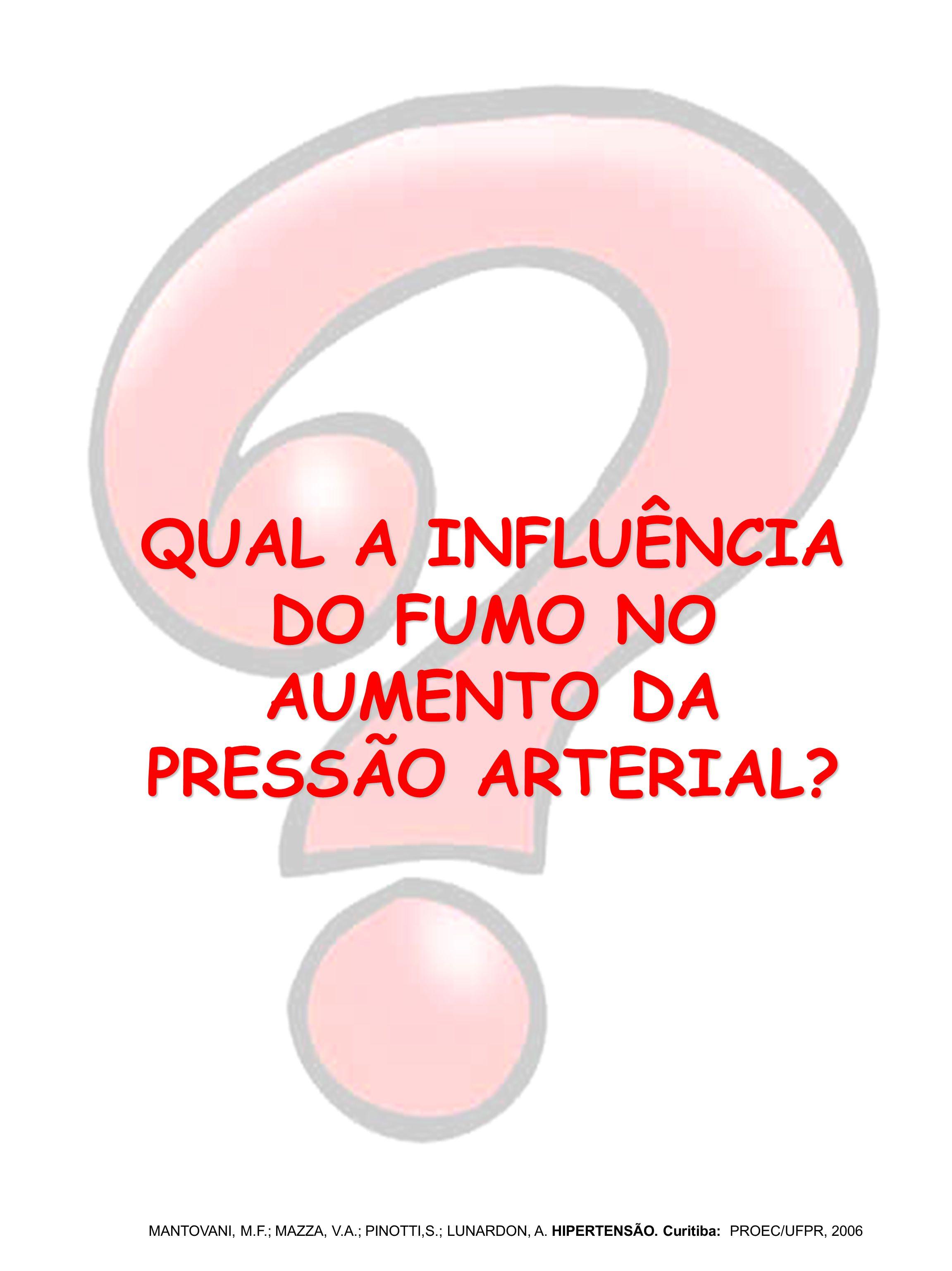 QUAL A INFLUÊNCIA DO FUMO NO AUMENTO DA PRESSÃO ARTERIAL? MANTOVANI, M.F.; MAZZA, V.A.; PINOTTI,S.; LUNARDON, A. HIPERTENSÃO. Curitiba: PROEC/UFPR, 20