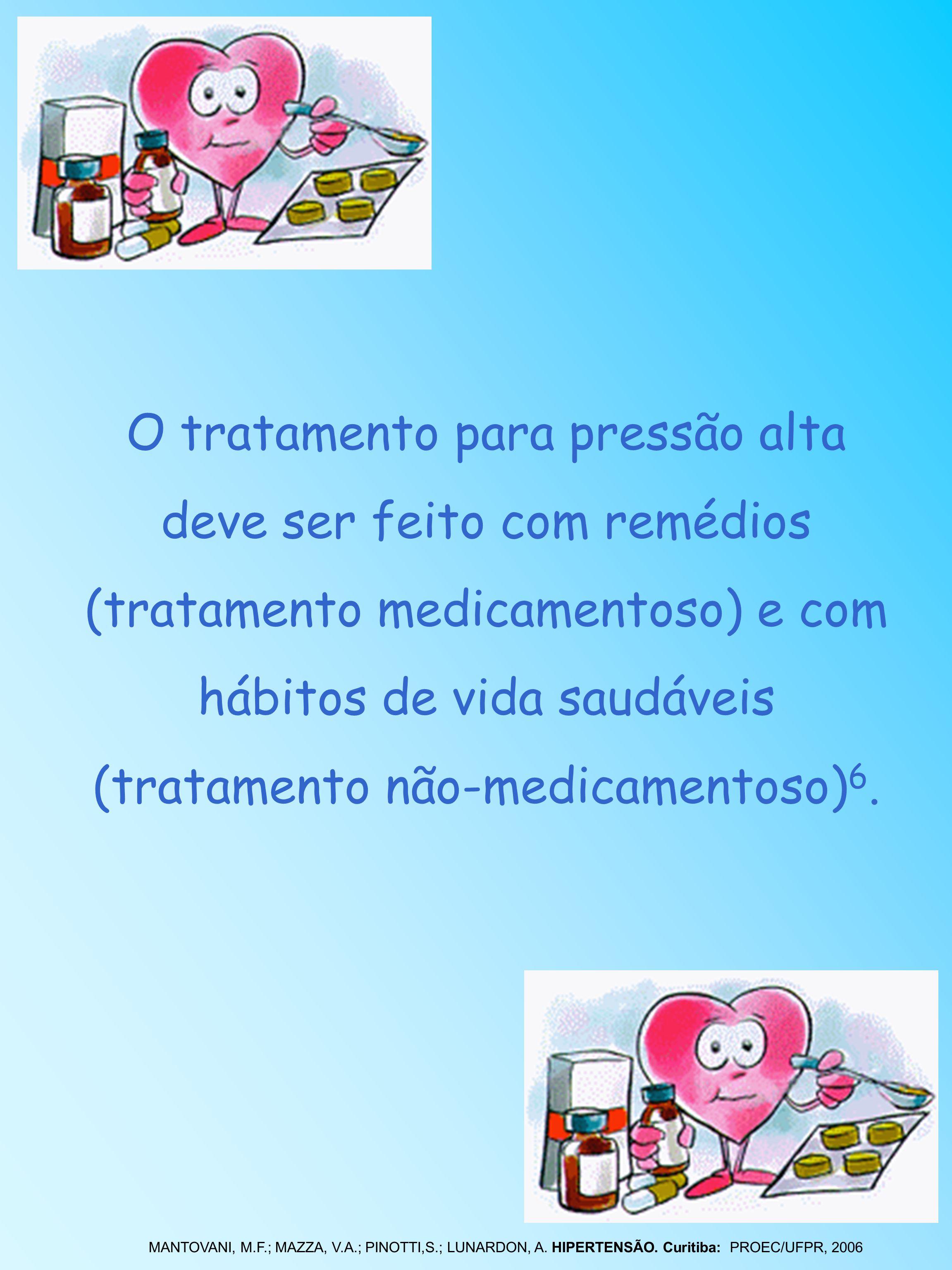 O tratamento para pressão alta deve ser feito com remédios (tratamento medicamentoso) e com hábitos de vida saudáveis (tratamento não-medicamentoso) 6