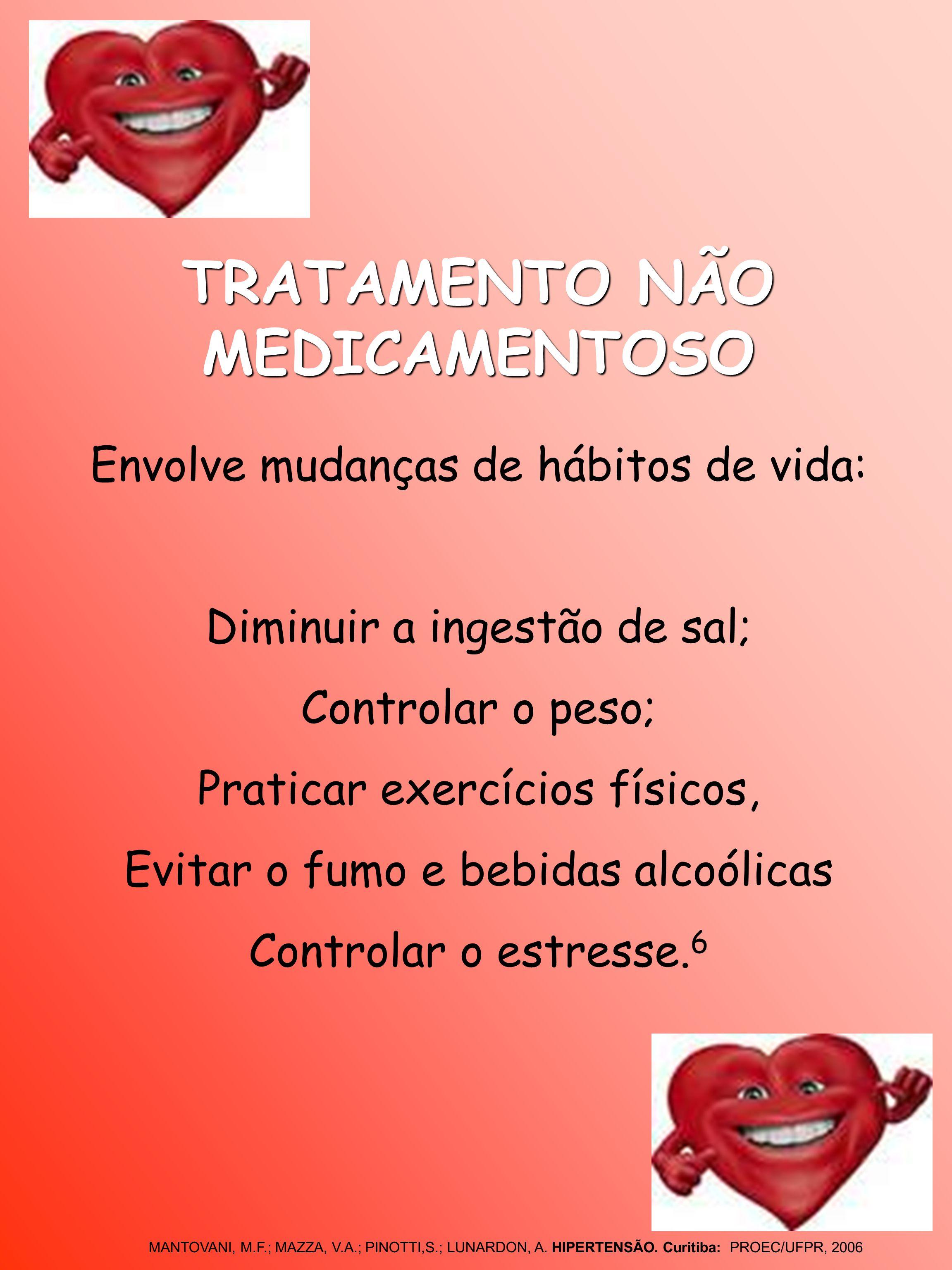 TRATAMENTO NÃO MEDICAMENTOSO Envolve mudanças de hábitos de vida: Diminuir a ingestão de sal; Controlar o peso; Praticar exercícios físicos, Evitar o