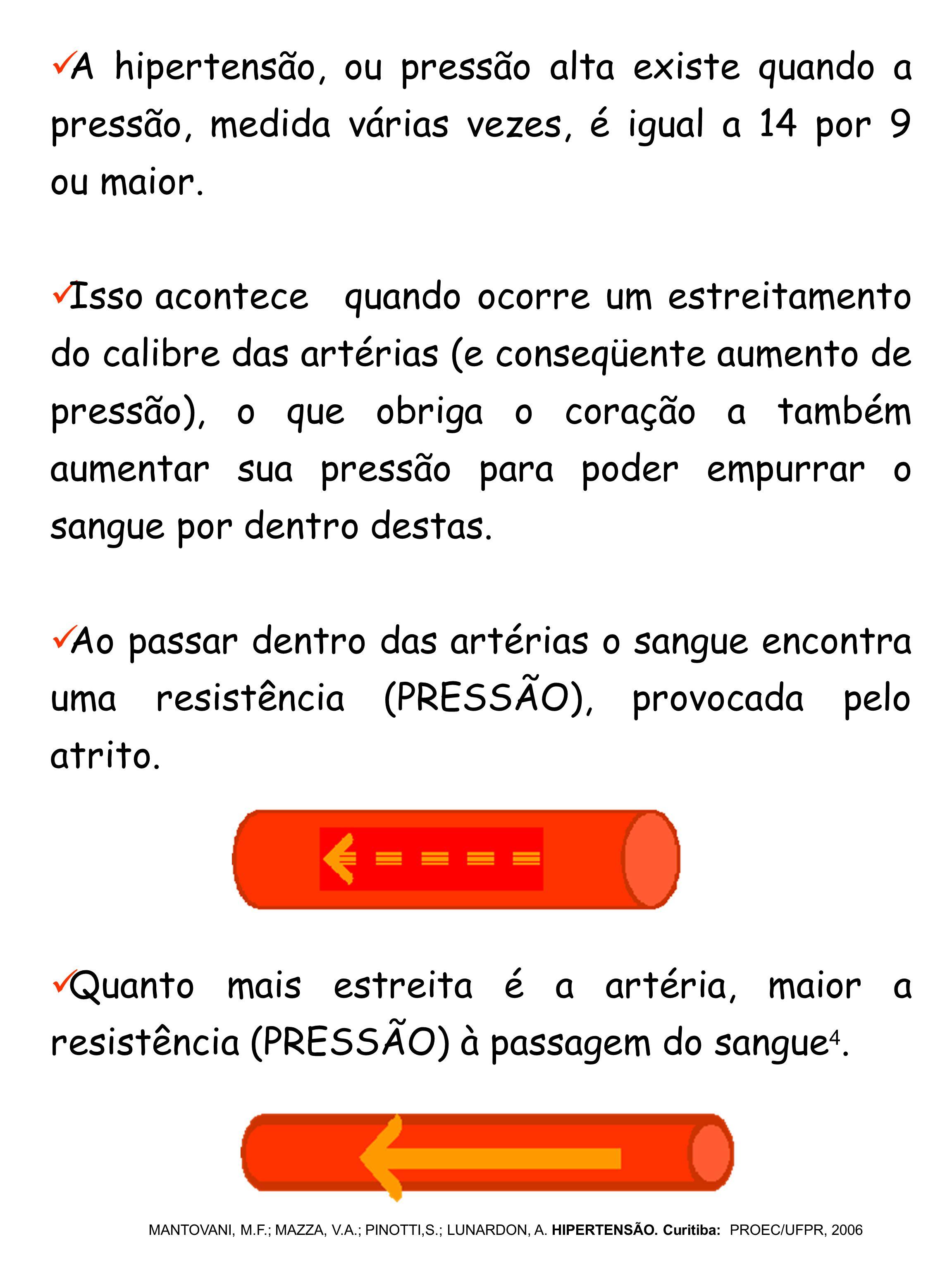 QUAIS SÃO AS CONSEQUÊNCIAS DA PRESSÃO ALTA.MANTOVANI, M.F.; MAZZA, V.A.; PINOTTI,S.; LUNARDON, A.