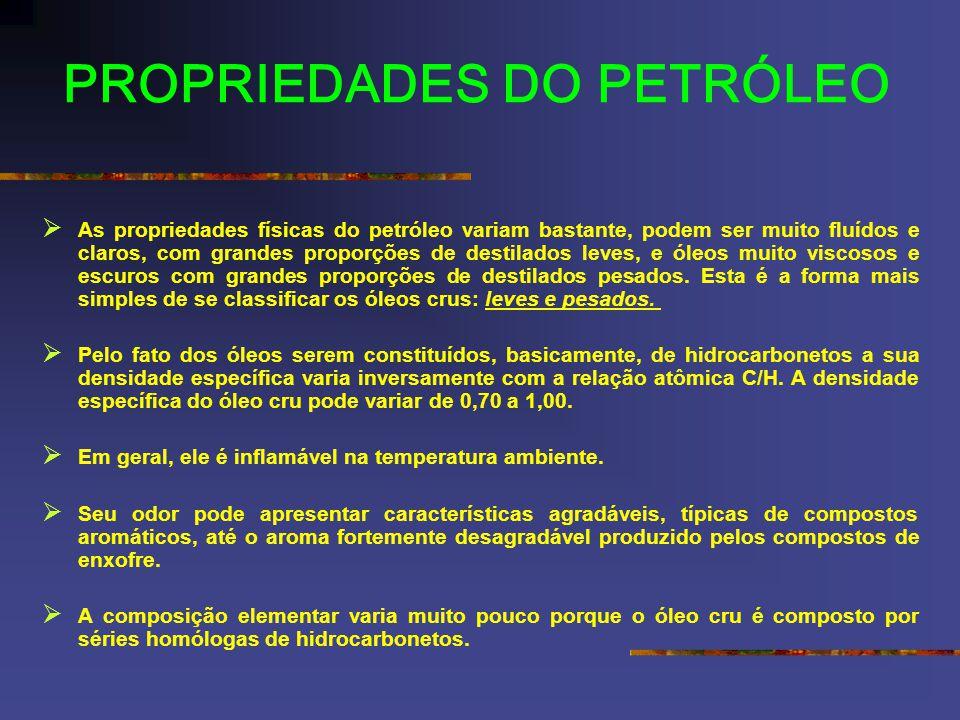 PROPRIEDADES DO PETRÓLEO As propriedades físicas do petróleo variam bastante, podem ser muito fluídos e claros, com grandes proporções de destilados leves, e óleos muito viscosos e escuros com grandes proporções de destilados pesados.