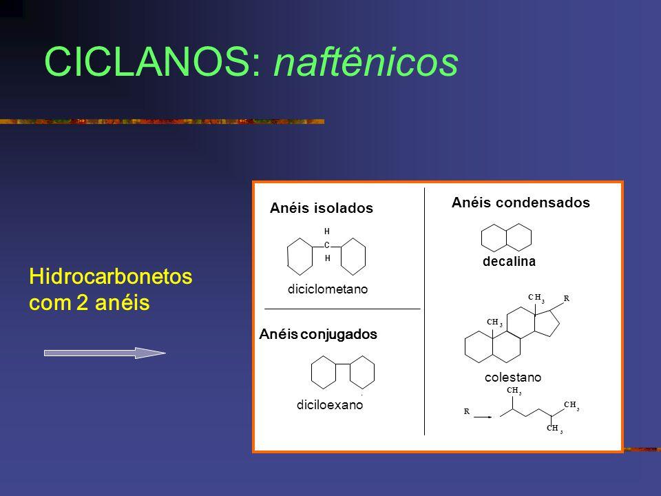 CICLANOS: naftênicos C H H diciclometano diciloexano decalina Anéis isolados Anéis conjugados Anéis condensados HCHC R C H 3 C H 3 3 HC HCHC colestano