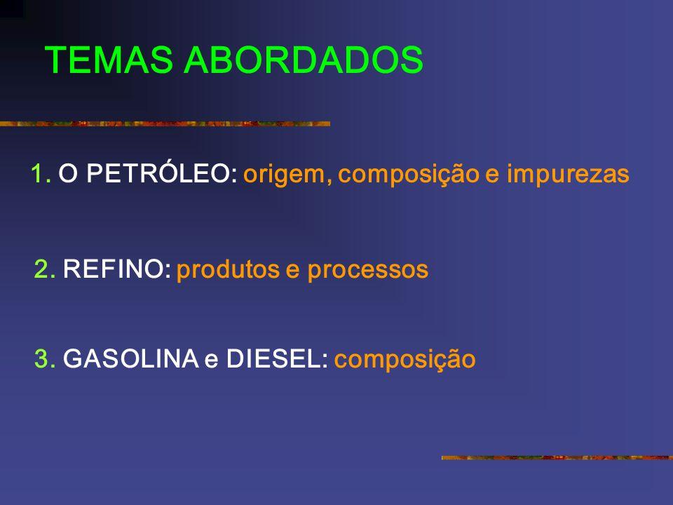 TEMAS ABORDADOS 1. O PETRÓLEO: origem, composição e impurezas 2. REFINO: produtos e processos 3. GASOLINA e DIESEL: composição