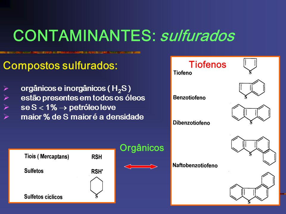 CONTAMINANTES: sulfurados Compostos sulfurados: orgânicos e inorgânicos ( H 2 S ) estão presentes em todos os óleos se S 1% petróleo leve maior % de S maior é a densidade Orgânicos Tiofenos
