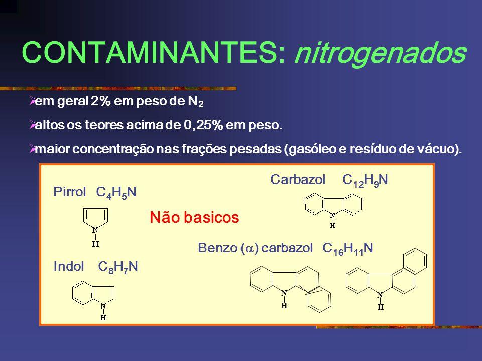 CONTAMINANTES: nitrogenados N N H H Não basicos Benzo ( ) carbazol C 16 H 11 N Carbazol C 12 H 9 N Pirrol C 4 H 5 N Indol C 8 H 7 N em geral 2% em peso de N 2 altos os teores acima de 0,25% em peso.