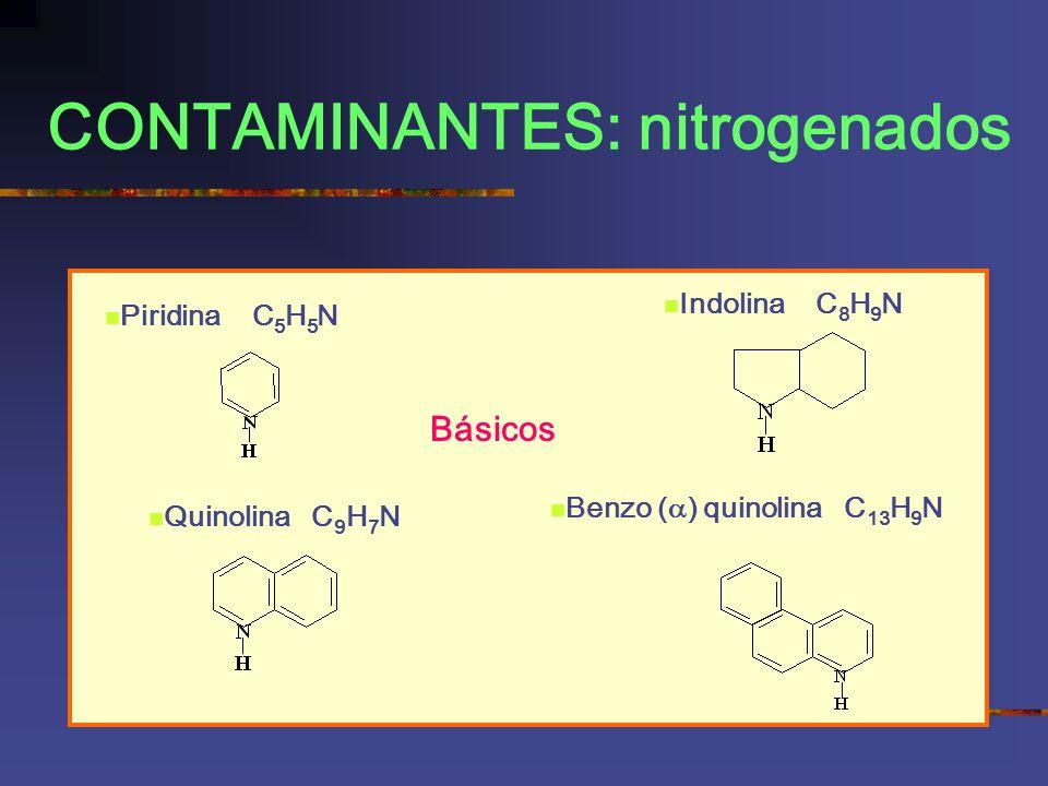 CONTAMINANTES: nitrogenados Básicos Benzo ( ) quinolina C 13 H 9 N Indolina C 8 H 9 N Quinolina C 9 H 7 N Piridina C 5 H 5 N