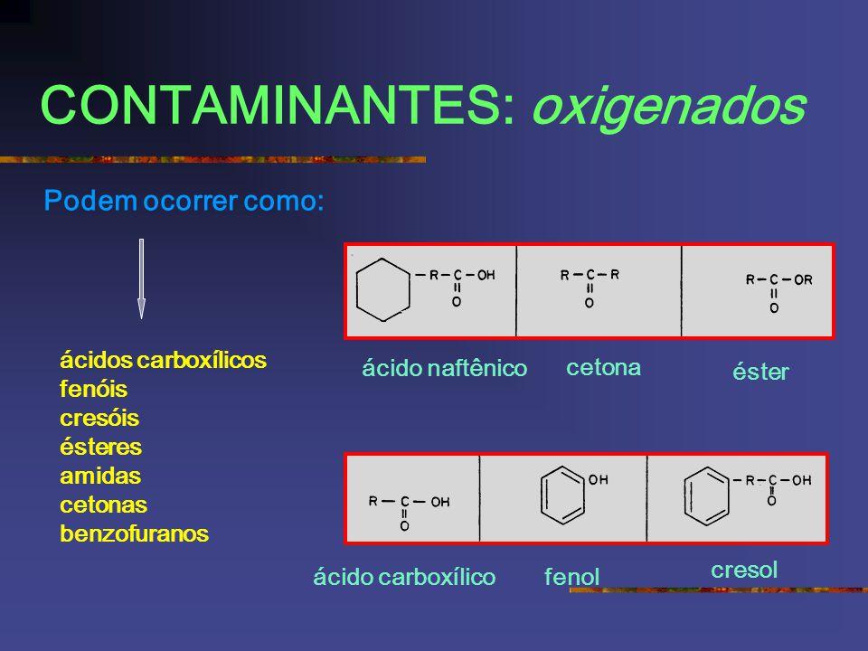 CONTAMINANTES: oxigenados ácidos carboxílicos fenóis cresóis ésteres amidas cetonas benzofuranos Podem ocorrer como: ácido naftênico cetona éster ácid