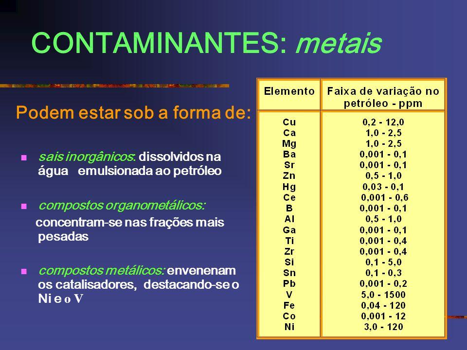 CONTAMINANTES: metais sais inorgânicos: dissolvidos na água emulsionada ao petróleo compostos organometálicos: concentram-se nas frações mais pesadas compostos metálicos: envenenam os catalisadores, destacando-se o Ni e o V Podem estar sob a forma de: