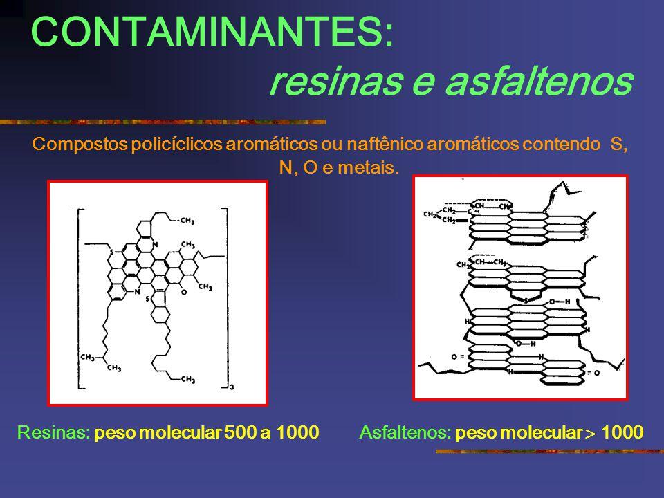 CONTAMINANTES: resinas e asfaltenos Compostos policíclicos aromáticos ou naftênico aromáticos contendo S, N, O e metais. Resinas: peso molecular 500 a
