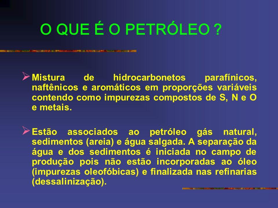 O QUE É O PETRÓLEO ? Mistura de hidrocarbonetos parafínicos, naftênicos e aromáticos em proporções variáveis contendo como impurezas compostos de S, N