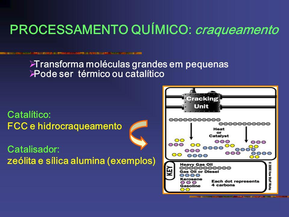 PROCESSAMENTO QUÍMICO: craqueamento Transforma moléculas grandes em pequenas Pode ser térmico ou catalítico Catalítico: FCC e hidrocraqueamento Catalisador: zeólita e sílica alumina (exemplos)