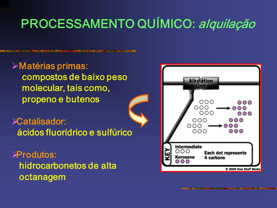 Matérias primas: compostos de baixo peso molecular, tais como, propeno e butenos Catalisador: ácidos fluorídrico e sulfúrico Produtos: hidrocarbonetos de alta octanagem PROCESSAMENTO QUÍMICO: alquilação