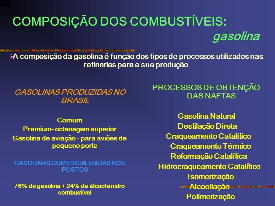 COMPOSIÇÃO DOS COMBUSTÍVEIS: gasolina GASOLINAS PRODUZIDAS NO BRASIL Comum Premium- octanagem superior Gasolina de aviação - para aviões de pequeno porte GASOLINAS COMERCIALIZADAS NOS POSTOS 76% de gasolina + 24% de álcool anidro combustível PROCESSOS DE OBTENÇÃO DAS NAFTAS Gasolina Natural Destilação Direta Craqueamento Catalítico Craqueamento Térmico Reformação Catalítica Hidrocraqueamento Catalítico Isomerização Alcooilação Polimerização A composição da gasolina é função dos tipos de processos utilizados nas refinarias para a sua produção