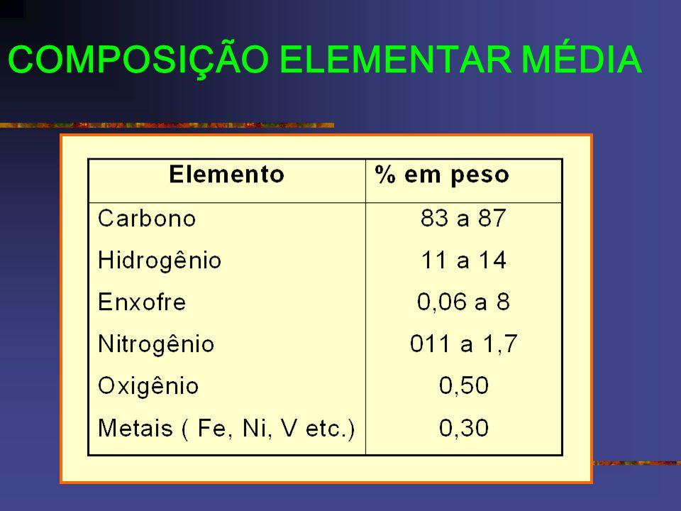 COMPOSIÇÃO ELEMENTAR MÉDIA