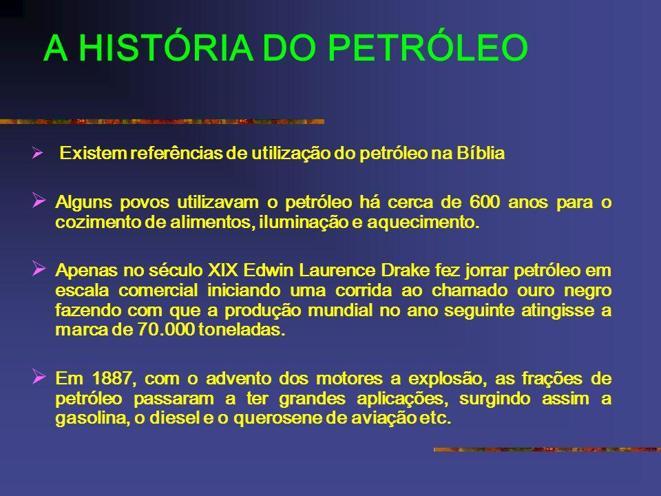 A HISTÓRIA DO PETRÓLEO Existem referências de utilização do petróleo na Bíblia Alguns povos utilizavam o petróleo há cerca de 600 anos para o cozimento de alimentos, iluminação e aquecimento.
