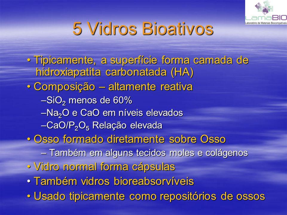 5 Vidros Bioativos Tipicamente, a superfície forma camada de hidroxiapatita carbonatada (HA) Tipicamente, a superfície forma camada de hidroxiapatita