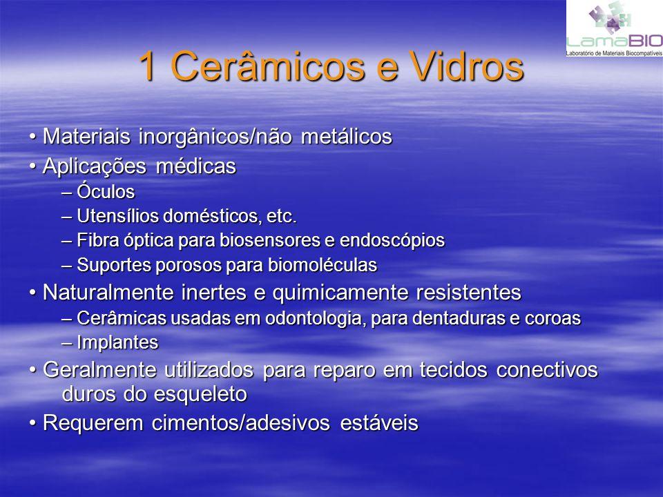 1 Cerâmicos e Vidros Materiais inorgânicos/não metálicos Materiais inorgânicos/não metálicos Aplicações médicas Aplicações médicas – Óculos – Utensíli
