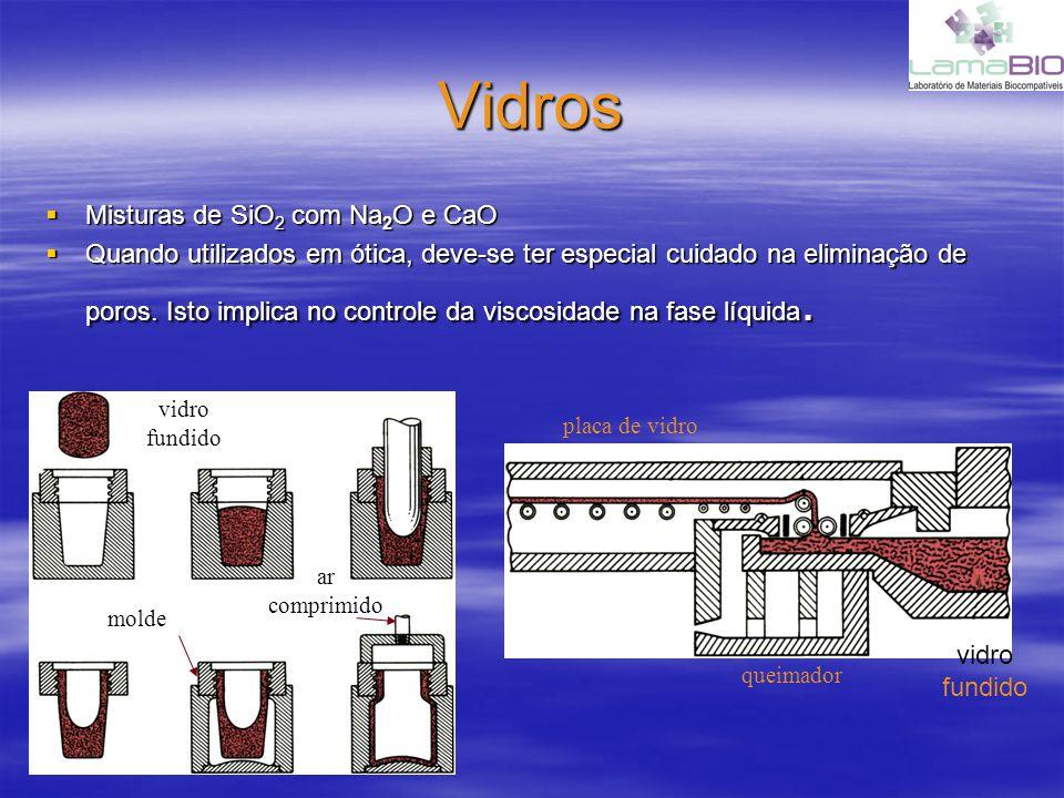 5 Vidros Bioativos Tipicamente, a superfície forma camada de hidroxiapatita carbonatada (HA) Tipicamente, a superfície forma camada de hidroxiapatita carbonatada (HA) Composição – altamente reativa Composição – altamente reativa –SiO 2 menos de 60% –Na 2 O e CaO em níveis elevados –CaO/P 2 O 5 Relação elevada Osso formado diretamente sobre Osso Osso formado diretamente sobre Osso – Também em alguns tecidos moles e colágenos Vidro normal forma cápsulas Vidro normal forma cápsulas Também vidros bioreabsorvíveis Também vidros bioreabsorvíveis Usado tipicamente como repositórios de ossos Usado tipicamente como repositórios de ossos