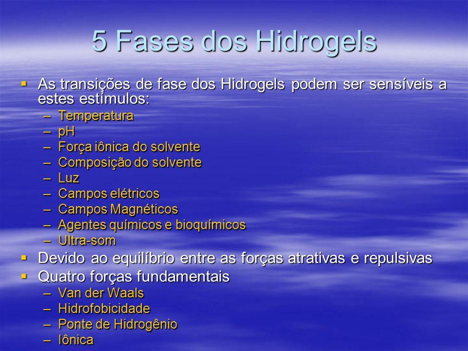 5 Fases dos Hidrogels As transições de fase dos Hidrogels podem ser sensíveis a estes estímulos: As transições de fase dos Hidrogels podem ser sensíve