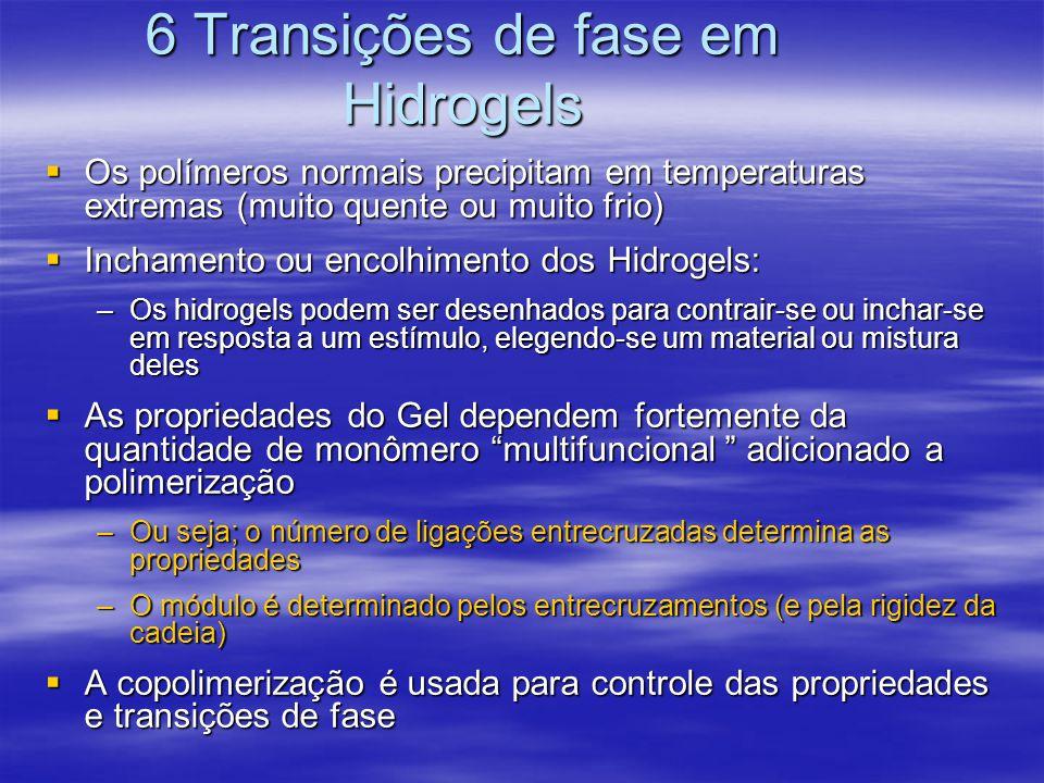6 Transições de fase em Hidrogels Os polímeros normais precipitam em temperaturas extremas (muito quente ou muito frio) Os polímeros normais precipita