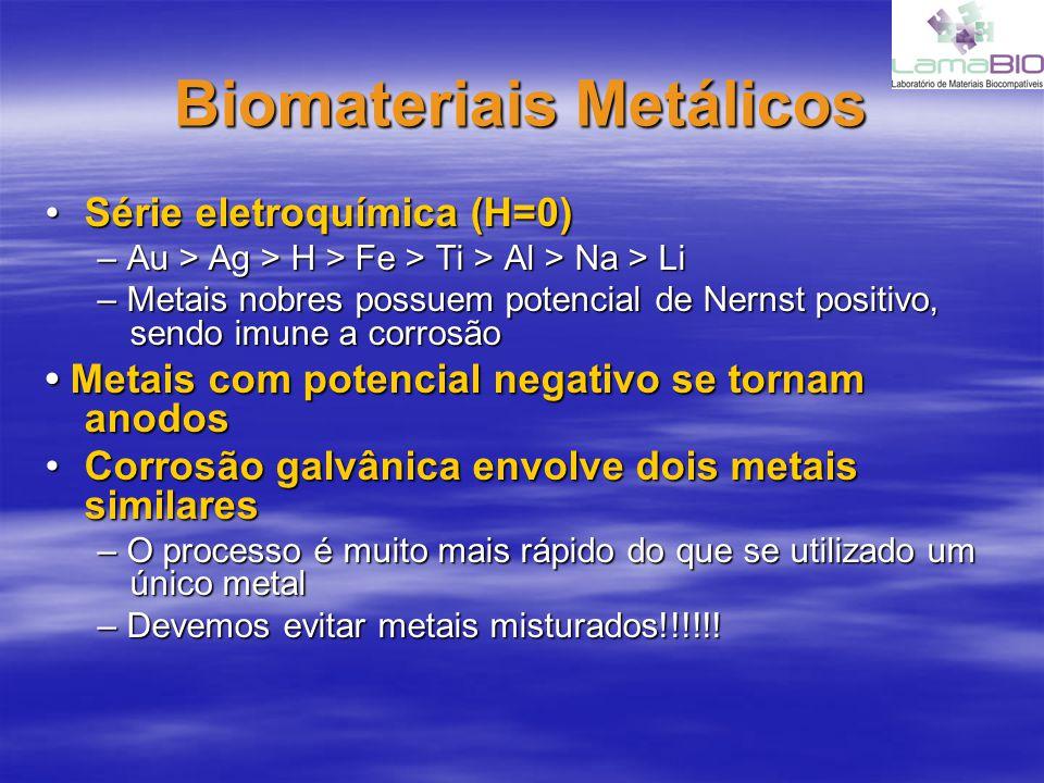 Biomateriais Metálicos Série eletroquímica (H=0)Série eletroquímica (H=0) – Au > Ag > H > Fe > Ti > Al > Na > Li – Metais nobres possuem potencial de