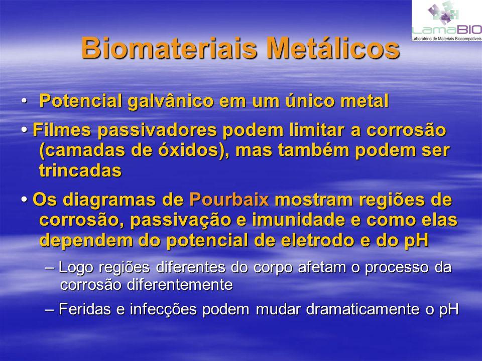 Biomateriais Metálicos Potencial galvânico em um único metalPotencial galvânico em um único metal Filmes passivadores podem limitar a corrosão (camada
