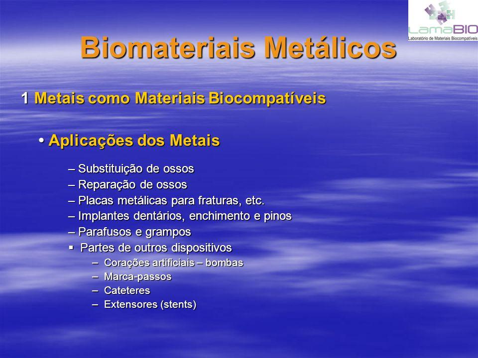 Biomateriais Metálicos Série eletroquímica (H=0)Série eletroquímica (H=0) – Au > Ag > H > Fe > Ti > Al > Na > Li – Metais nobres possuem potencial de Nernst positivo, sendo imune a corrosão Metais com potencial negativo se tornam anodos Metais com potencial negativo se tornam anodos Corrosão galvânica envolve dois metais similaresCorrosão galvânica envolve dois metais similares – O processo é muito mais rápido do que se utilizado um único metal – Devemos evitar metais misturados!!!!!!