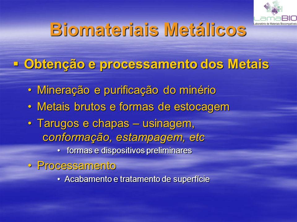 Biomateriais Metálicos 2 Metais mais usados como Biomateriais Assuntos relacionados aos Metais como Biomateriais Assuntos relacionados aos Metais como Biomateriais – Identidade química (ligas) – Cristalografia – Fases presentes na microestrutura – Grãos e tamanho de grão – Quantidade, distribuição e orientação das fases - Propriedades dos metais