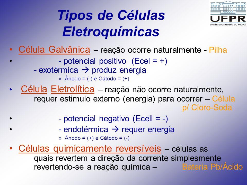 Tipos de Células Eletroquímicas Célula Galvânica – reação ocorre naturalmente - Pilha - potencial positivo (Ecel = +) - exotérmica produz energia »Âno