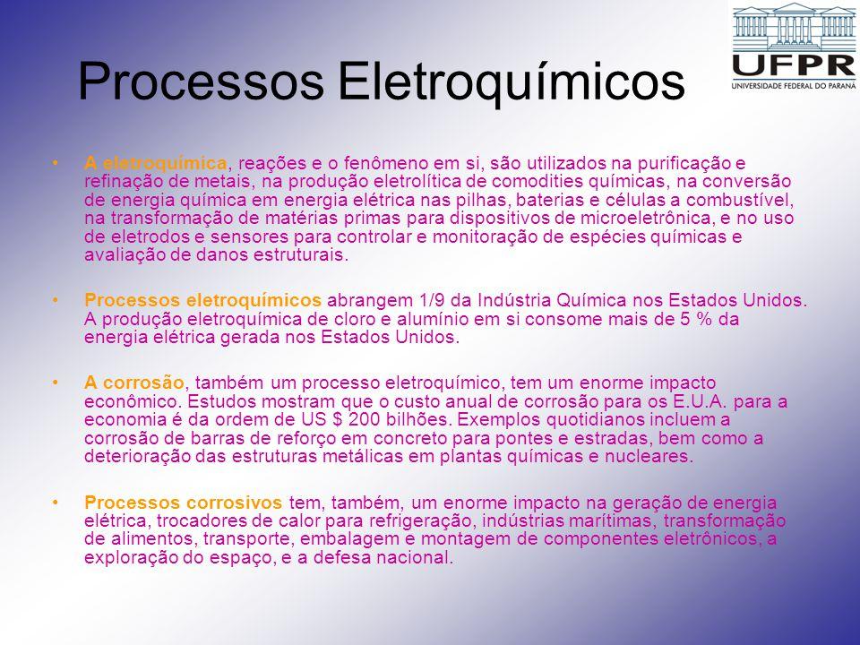 Processos Eletroquímicos A eletroquímica, reações e o fenômeno em si, são utilizados na purificação e refinação de metais, na produção eletrolítica de