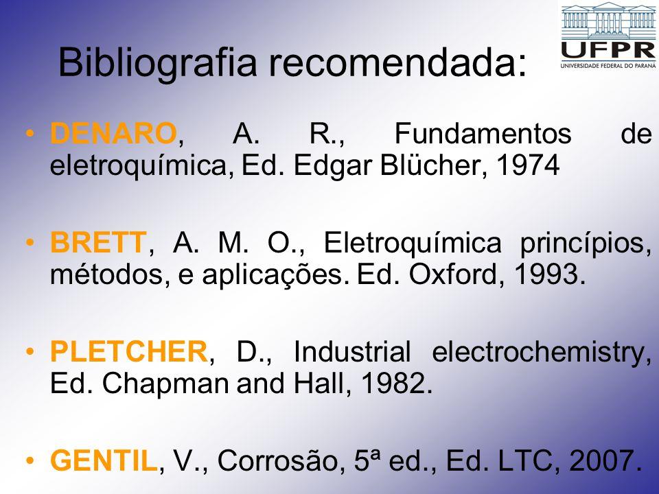 Programa: Eletroquímica –Princípios –Células eletroquímicas –Região interfacial –Cinética e reações de eletrodo –Transporte de massa –Reatores Engenharia Eletroquímica –Custos de processos eletrolíticos –Parâmetros da eletrólise –Indústrias Cloro-alcali Alumínio