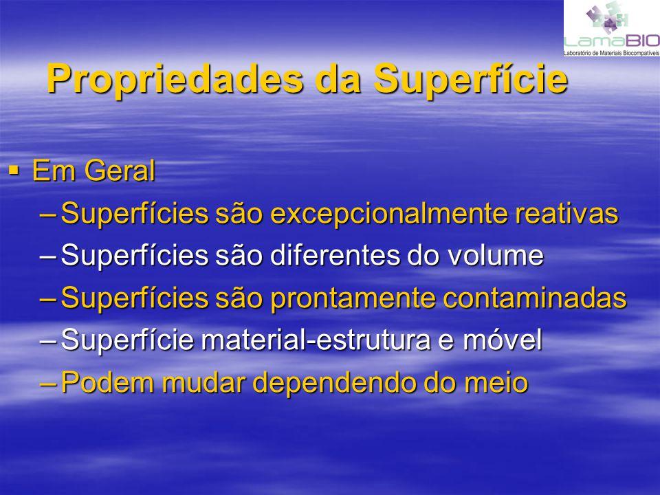 Propriedades da Superfície Em Geral Em Geral –Superfícies são excepcionalmente reativas –Superfícies são diferentes do volume –Superfícies são prontamente contaminadas –Superfície material-estrutura e móvel –Podem mudar dependendo do meio