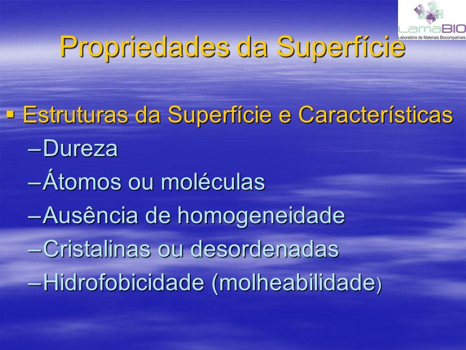 Propriedades da Superfície Estruturas da Superfície e Características Estruturas da Superfície e Características –Dureza –Átomos ou moléculas –Ausência de homogeneidade –Cristalinas ou desordenadas –Hidrofobicidade (molheabilidade )