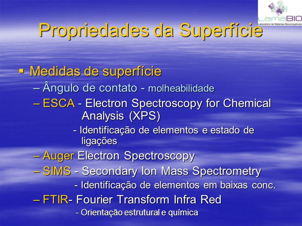 Propriedades da Superfície Medidas de superfície Medidas de superfície –Ângulo de contato - molheabilidade –ESCA - Electron Spectroscopy for Chemical Analysis (XPS) - Identificação de elementos e estado de ligações - Identificação de elementos e estado de ligações –Auger Electron Spectroscopy –SIMS - Secondary Ion Mass Spectrometry - Identificação de elementos em baixas conc.
